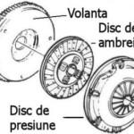 Cum funcţionează kitul de ambreiaj (P)