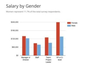 salary-survey