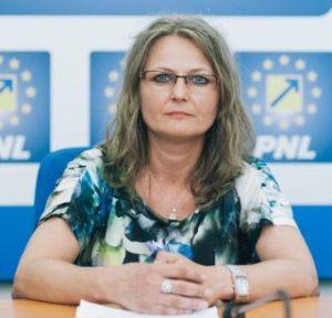 Corina Crisan