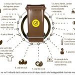 RETIM anunță: Începe colectarea deșeurilor biodegradabile în municipiul Arad