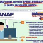 Noi facilități ale serviciului Spatiul Privat Virtual